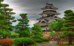 čínský dům, čínská architektura